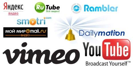 Популярные видеохостинги форум специалистов по хостингу