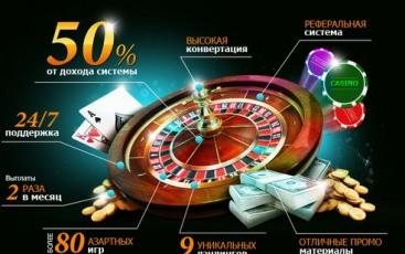 slider1 Партнерская программа казино – как заработать на азарте?