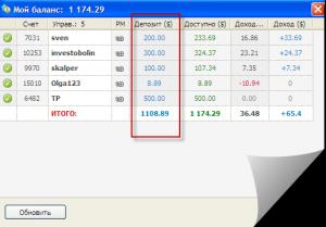 17-01-2012-12-21-11-300x209 Инвестирование в ПАММ счета: Часть 3-я
