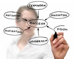 a7411ee397-300x237 Лидер и новичок в бизнесе: вопросы обучения