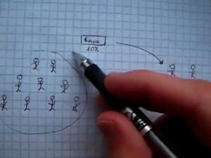 2A2tb58ClfM-300x225 Способ монетизации млм сайта