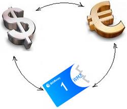 6 Заработок на обмене валют: Держите методику