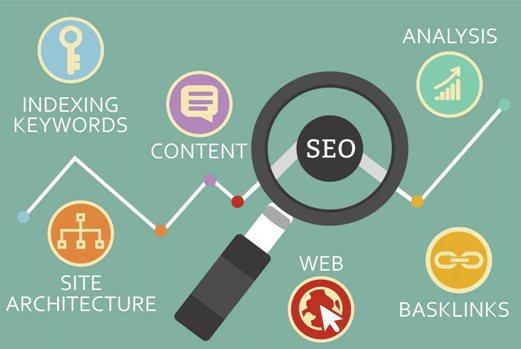 1-2 Как осуществляется продвижение веб сайта
